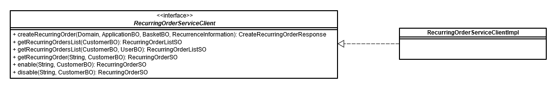 Subscriptions_Class_Recurring-order-service-client